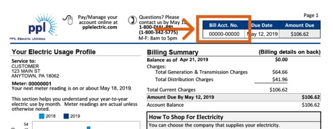 Ppl Electric Bill Electricityratescom