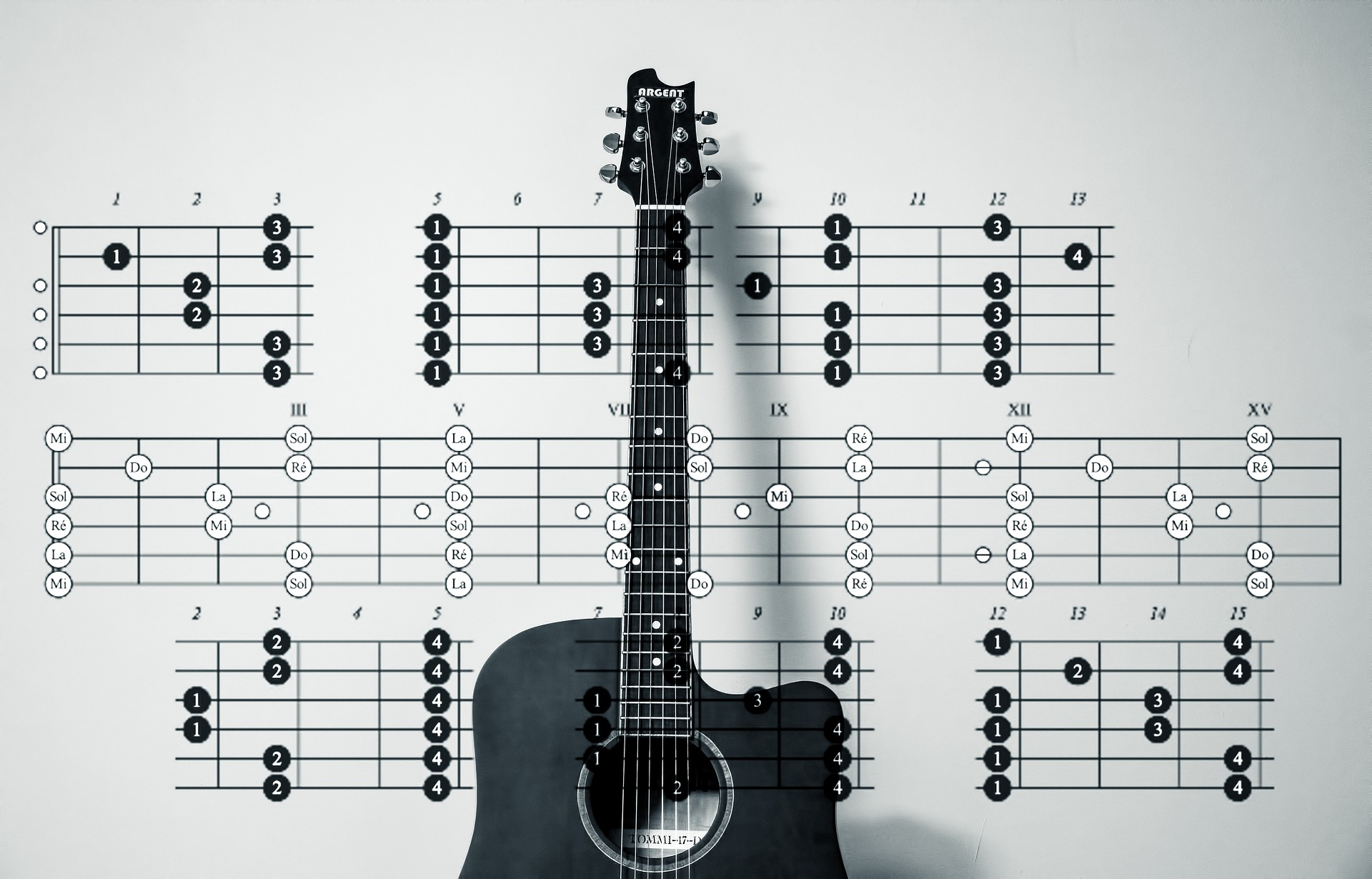 Five Reasons to Enroll in Guitar Lessons vs Teaching Yourself