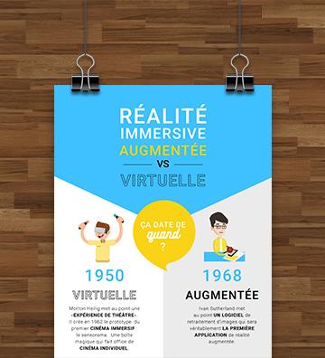 infographie réalité immersive