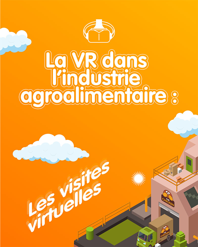 Infographie VR ressources humaines