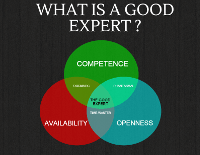 Open Innovation good expert