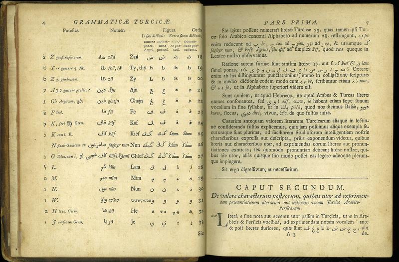 Institutiones Linguae Turcicae, cum Rudimentis Parallelis Linguarum Arabicae & Persicae. Vol. I
