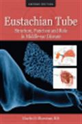 image of Eustachian Tube: Structure, Function, and Role in the Middle Ear