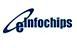 eInfochips Company Profile