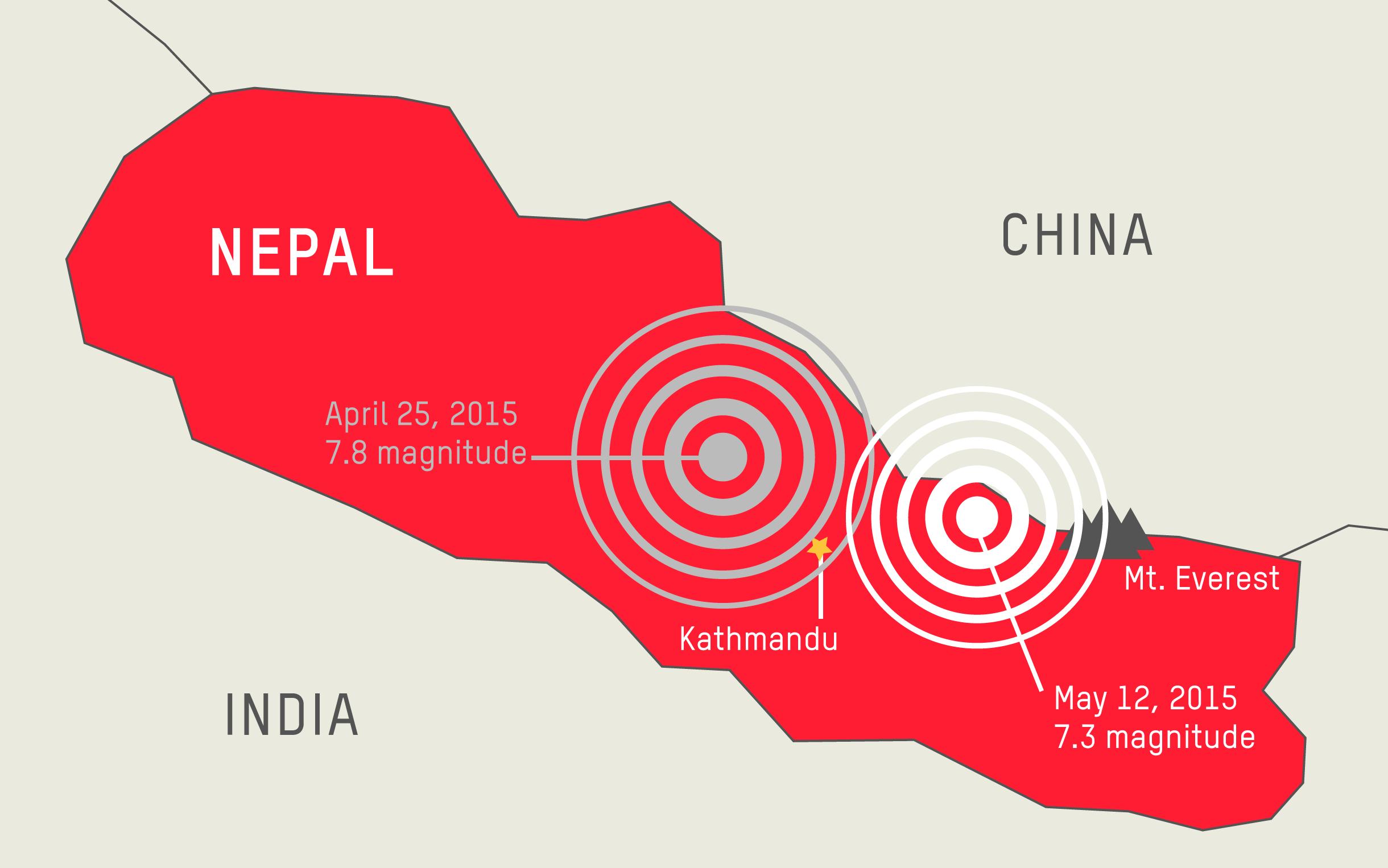 Nepal Earthquake Oxfam America - Washington dc earthquake map
