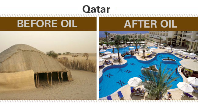 Qatar Before and After Oil