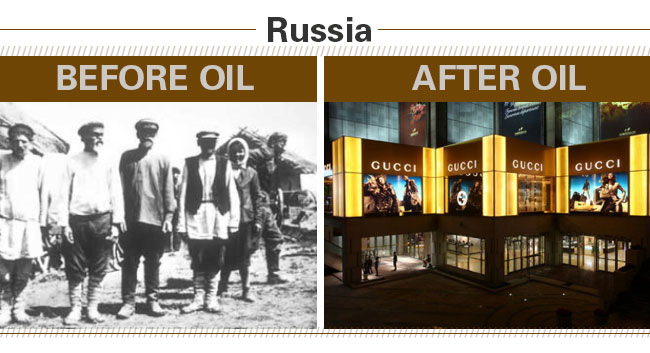Russia Before and After Oil