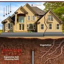 Guaranteed Foundation Repair - Fort Worth, TX