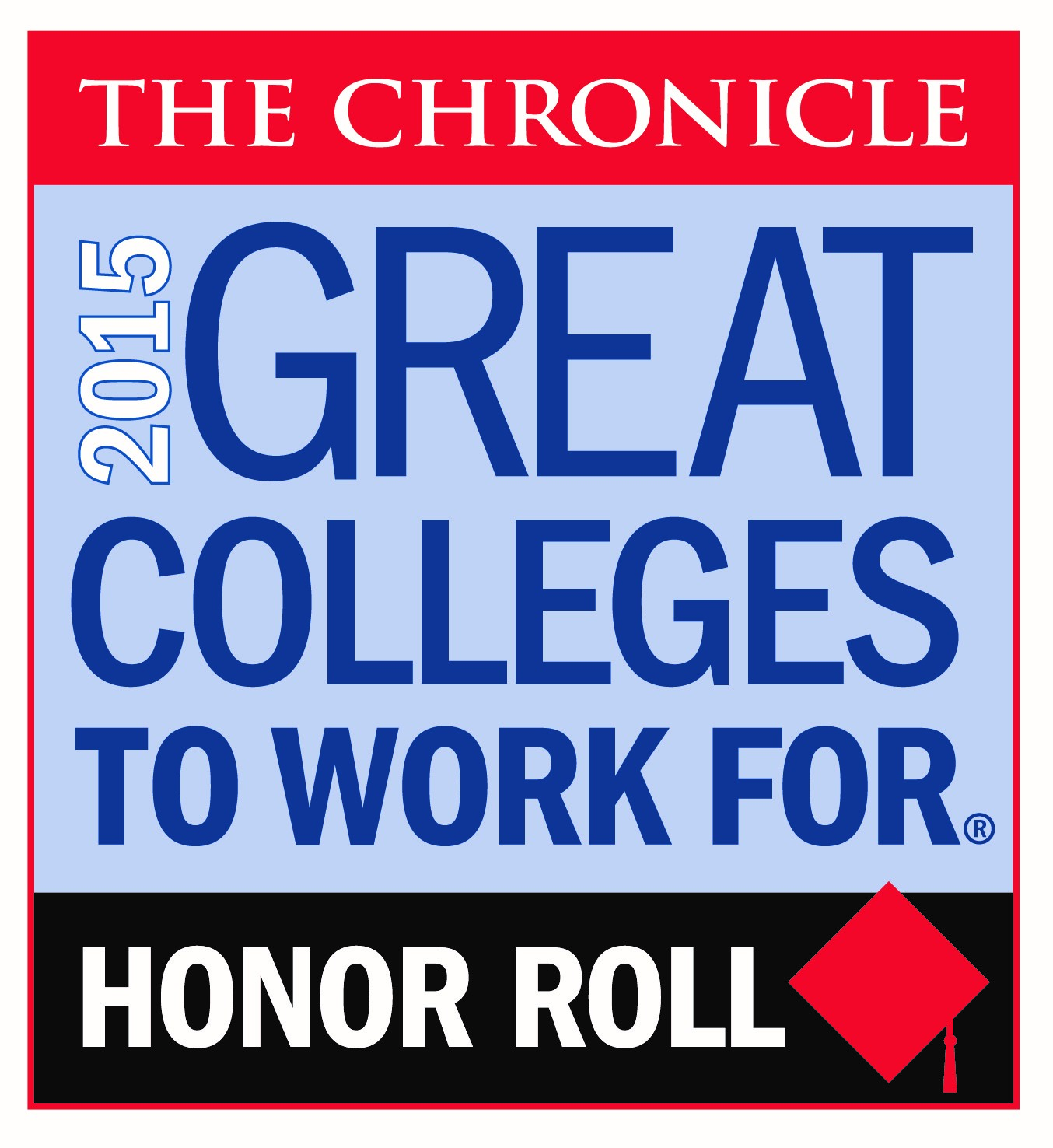 uco applicant job site chronicles survey results best colleges to work for