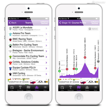 Tour Tracker from cyclingnews