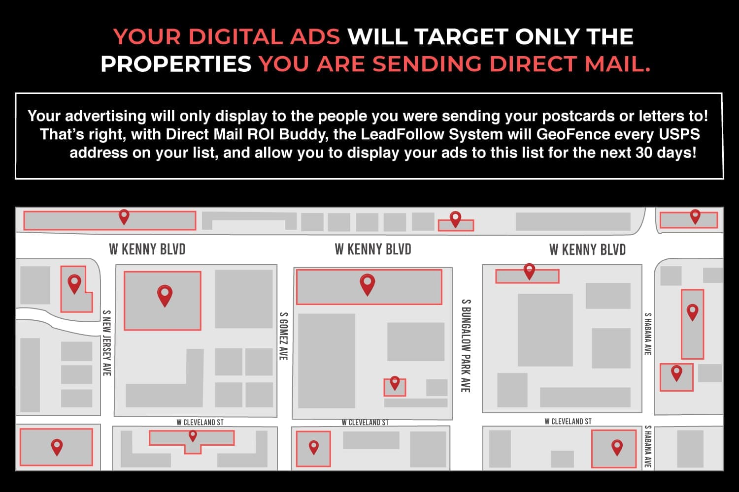 Addressable GeoFencing Direct Mail Postcard geofencing