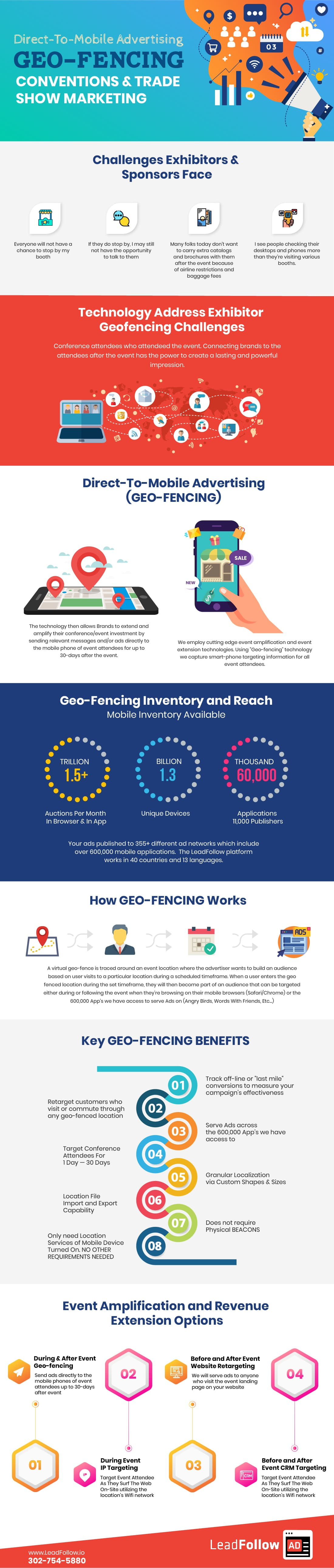 Geofencing Geofence Events tradeshows Custom Audiences infographic