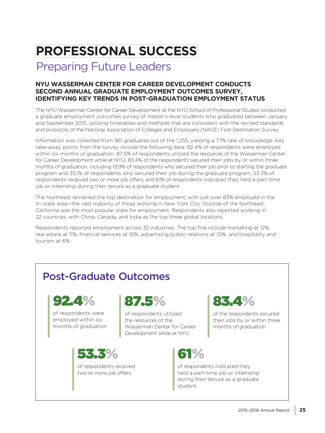 2015-2016 NYUSPS Annual Report - Powered by PageTurnPro com