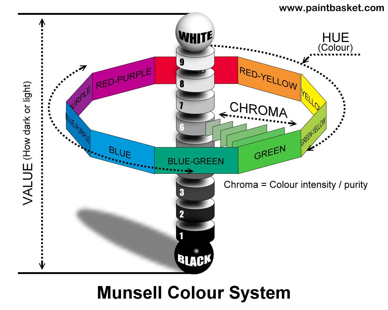 munsell_print.jpg