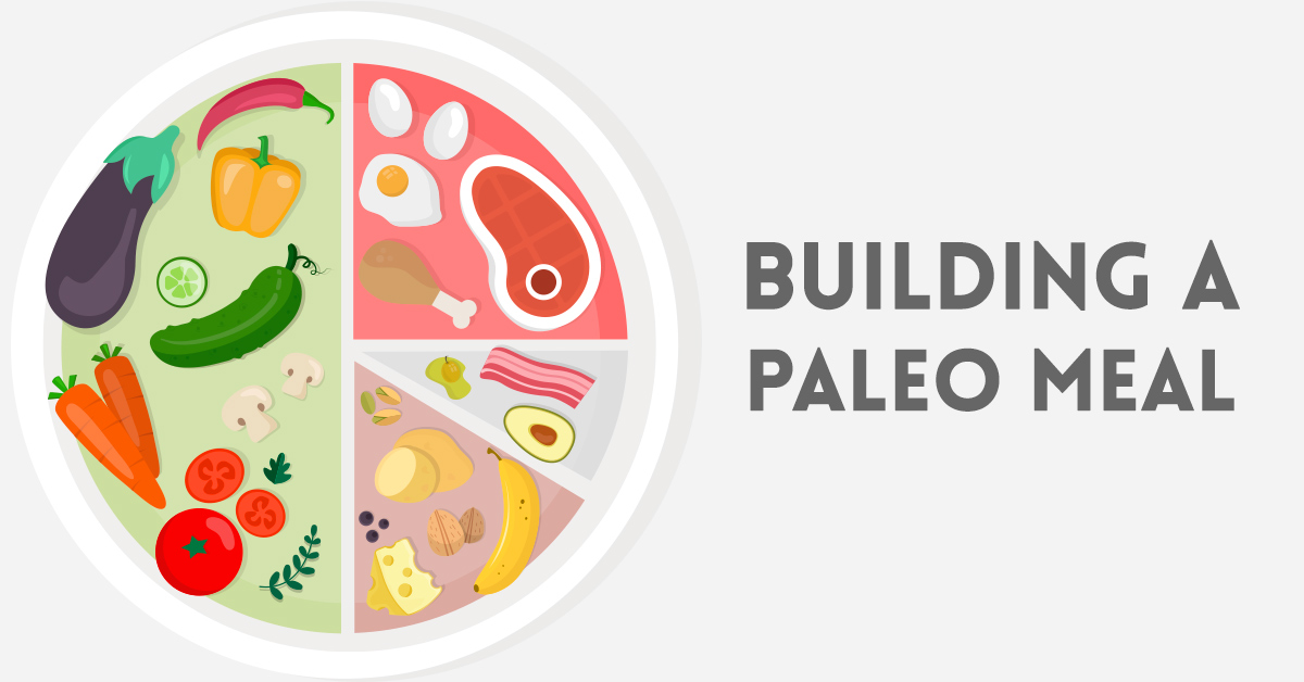 infographic building a paleo meal paleo leap