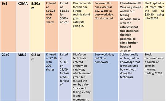 Journal Spreadsheet