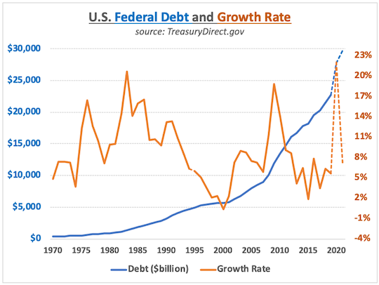 The Return of Stagflation