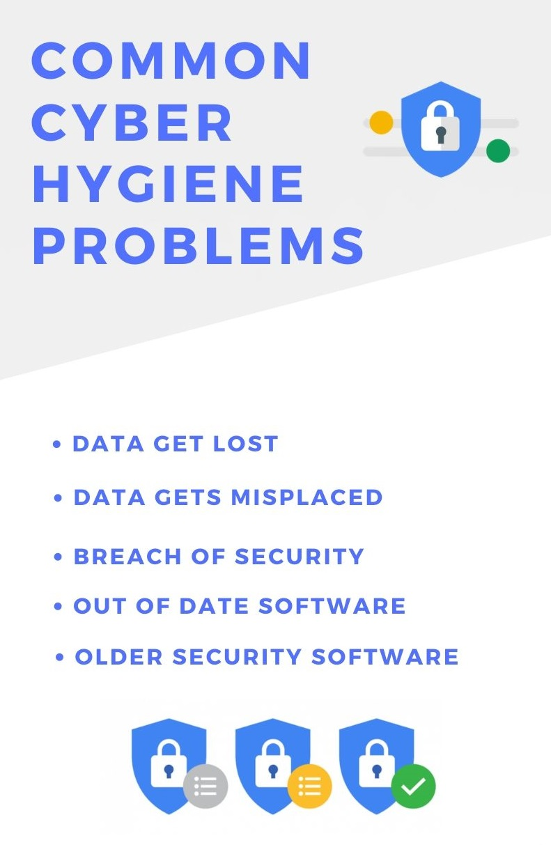Common Cyber Hygiene Problems