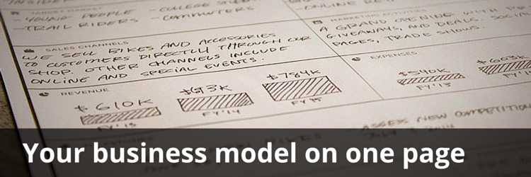 Business model canvas alternative lean plan template free a business model canvas alternative the lean plan is your business model on one page wajeb Image collections