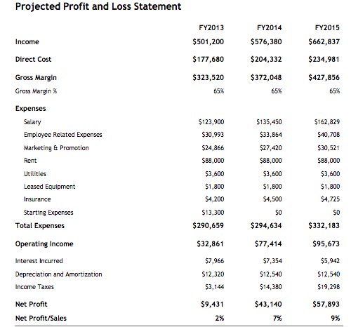What is an income statement bplans screen shot 2014 08 12 at 21625 pm this income statement flashek Images