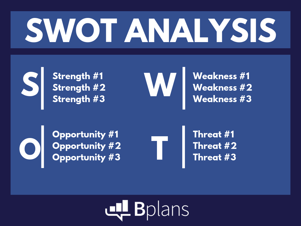 SWOT Analysis Challenge Day 2: How to Identify Weaknesses