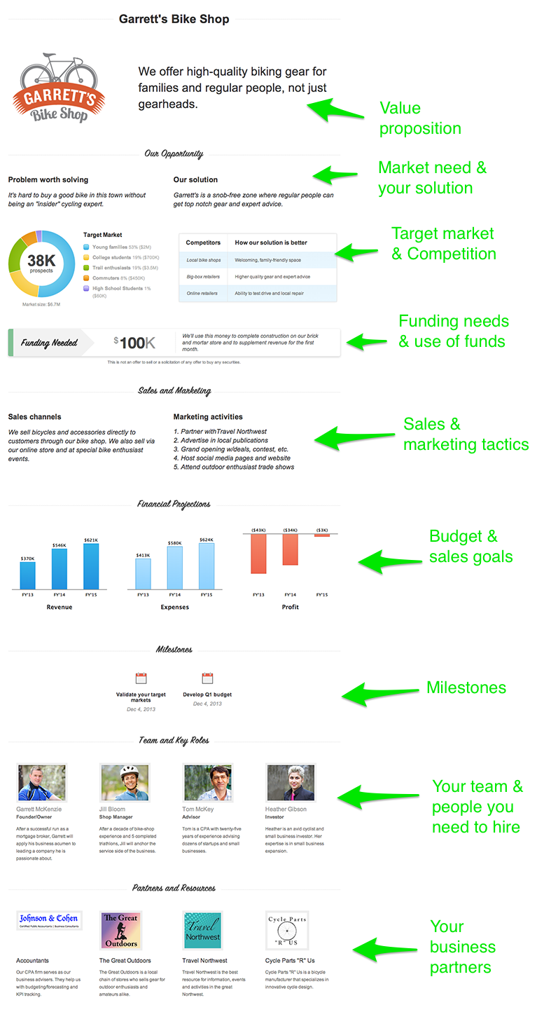 How to write a business plan in under an hour bplans heres an example of a lean plan i built in 27 minutes accmission Images