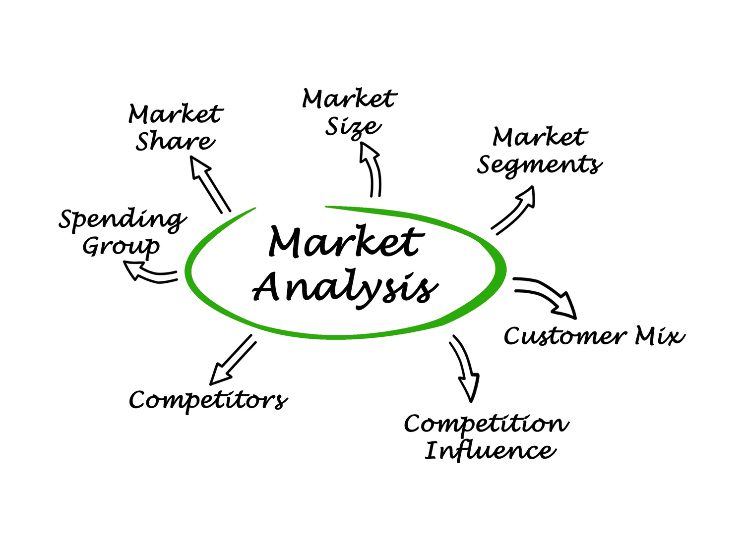 an analysis of the market of the whirlpool corporation Analyze whirlpool corporation (whr) using the investment criteria of some of  the  the nasdaq stock market, inc (nasdaq), its affiliates, third party.
