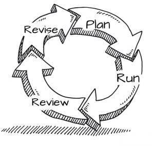Planning not Plan