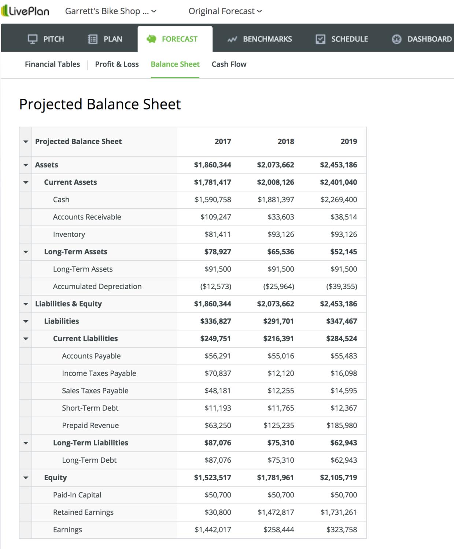 balance sheet example