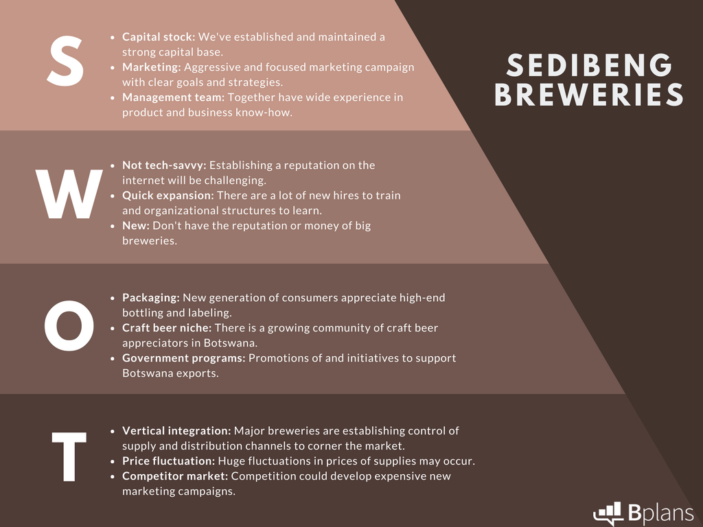 Swot analysis examples bplans swot analysis for sedibeng breweries cheaphphosting Choice Image