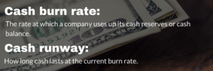 Cash-burn-rate_-The-rate-at-which-a-company-uses-up-its-cash-reserves-or-cash-balance.-Cash-runway_-How-long-cash-lasts-at-the-current-burn-rate.