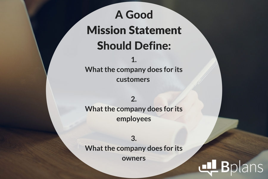 Mission Statement Examples Bplans
