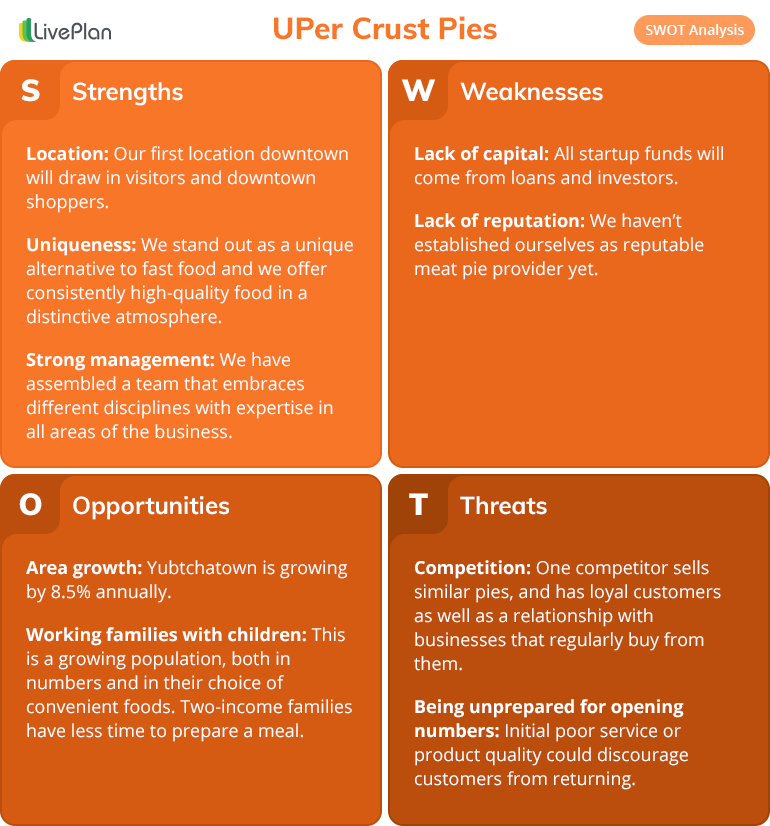What Is A Swot Analysis And How To Do It Right With