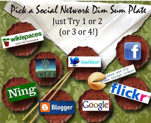Social Media as a web-presense