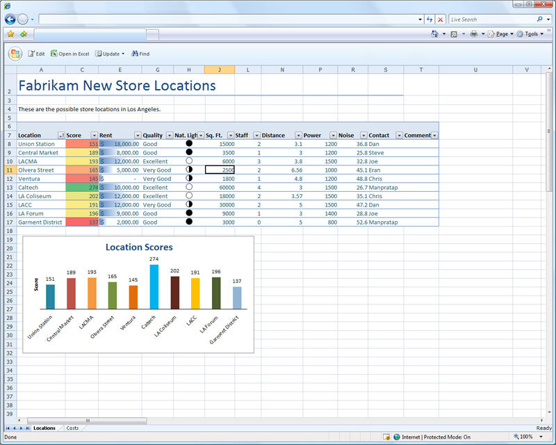 excel web application is a free alternative to microsoft excel