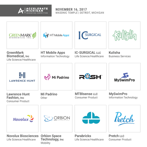 8th Annual Accelerate Michigan Innovation Competition image