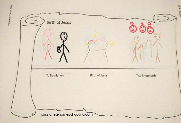 Birth Of Jesus Kids Bible Study
