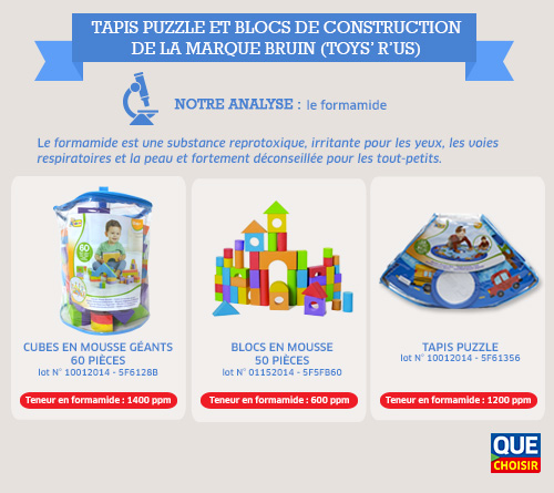 Jouets contaminés : les calculs cyniques de Toys'R'Us