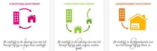 Gratis overnachten over de hele wereld met Nightswapping van Cosmopolit Home