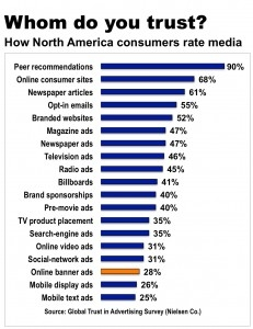 Brands as content companies