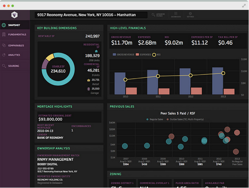 Reonomy Lands $3.7M From SoftBank To Tame The Wild West Of Commercial Real Estate Data