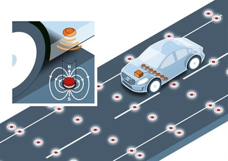 Guiding Cars With Magnets