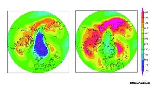 Foresight prevented large arctic ozone hole