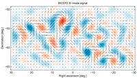 Degree-scale B-mode CMB polarization detected