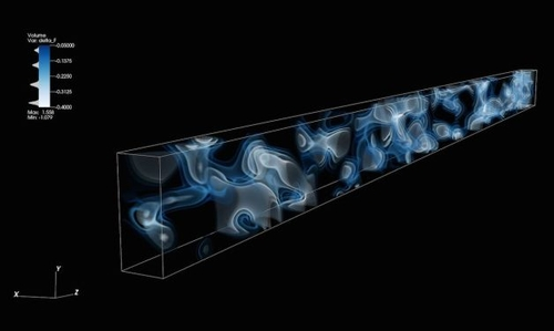 Imaging via cosmic skewers