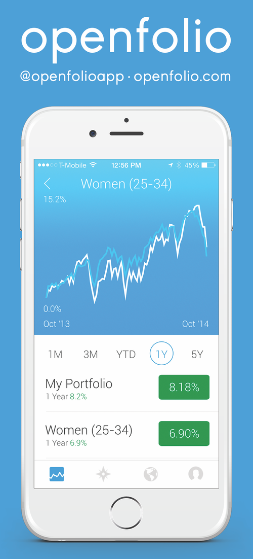Investing Is Now Open: Openfolio Reveals World's First Open Investing Community, iPhone App