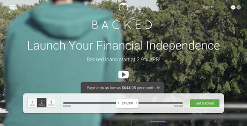 Backed Raises $1.5M To Tackle Credit By Letting Sponsors Vouch For Thin-File Borrowers