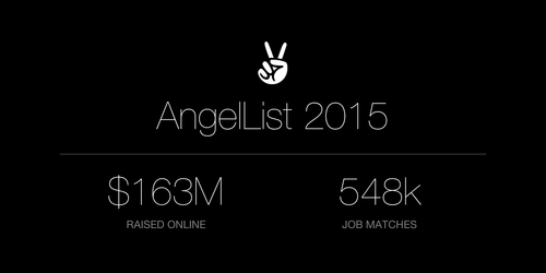 AngelList 2015 and other interesting facts
