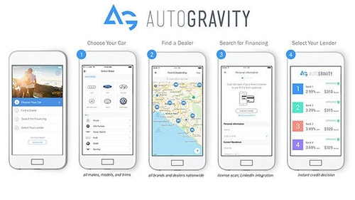 Daimler invests in smartphone-based vehicle finance app AutoGravity