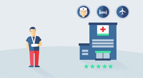 Medigo is a marketplace helps patients find better healthcare abroad